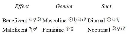 Classifications 分类